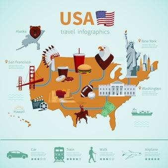 Infographics di viaggio della mappa piana degli stati uniti che mostra i simboli nazionali americani