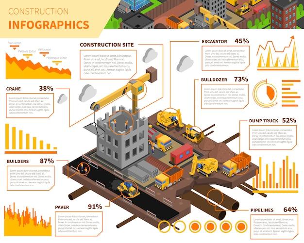 Infographics isometrico della costruzione di edifici