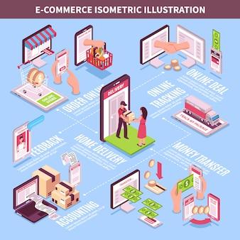 Infographics isometrico di commercio elettronico