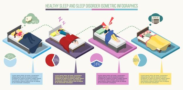 Infographics isometrico di disturbo del sonno