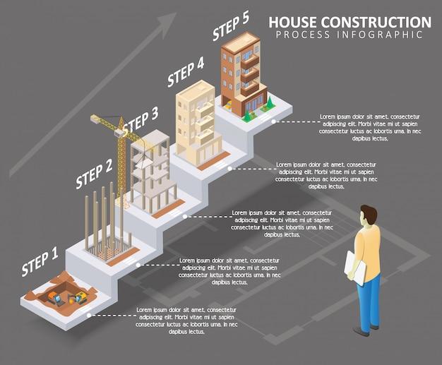 Infographics isometrico di vettore della costruzione del cottage