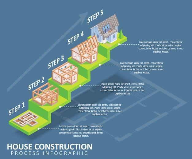 Infographics isometrico di vettore della costruzione della casa