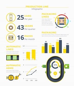 Infographics linea di produzione