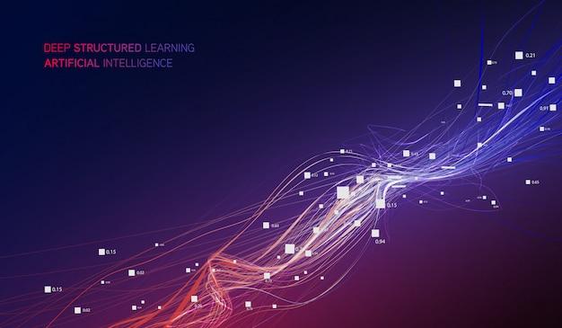 Informatica quantistica, intelligenza artificiale di apprendimento profondo