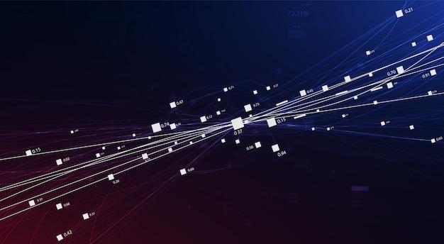 Informatica quantistica, intelligenza artificiale di deep learning, crittografia del segnale visualizzazione di algoritmi di big data