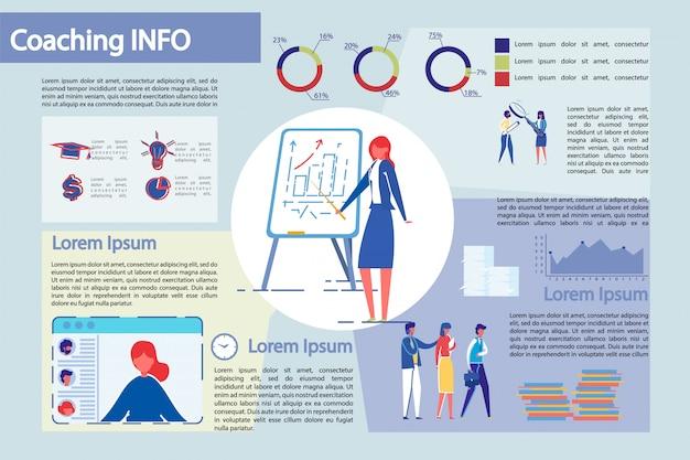 Informazioni di coaching dell'iscrizione luminosa dell'illustrazione.