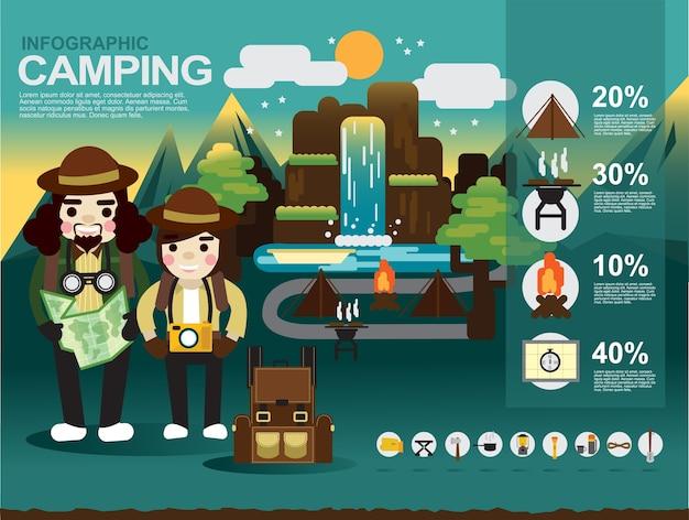 Informazioni grafiche in campeggio