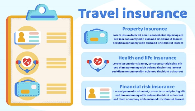 Informazioni infografiche sull'assicurazione di viaggio