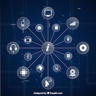 Informazioni multimedia