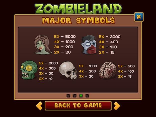 Informazioni per il gioco di slot