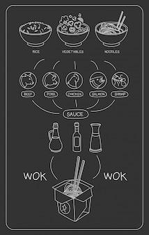Ingredienti alimentari tailandesi della lavagna asiatica.
