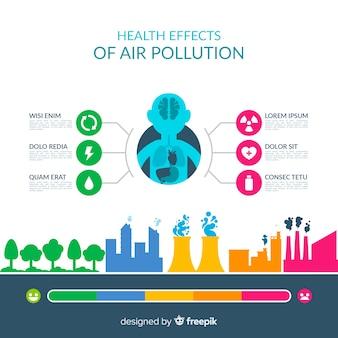 Inquinamento nel modello di infographic del corpo umano