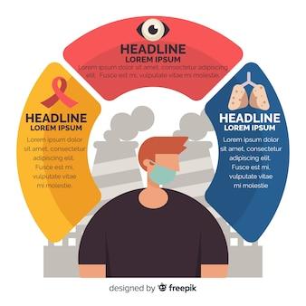 Inquinamento sull'infografica del corpo umano
