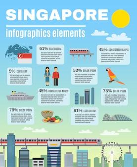 Insegna della disposizione di presentazione di infographic della cultura di singapore