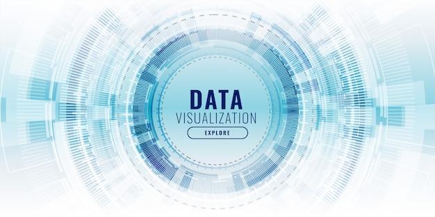 Insegna di concetto di tecnologia di visualizzazione di dati futuristici