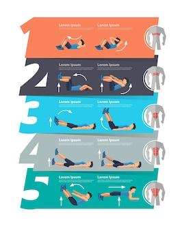 Insegna di infographics di esercizio addominale