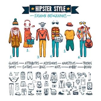 Insegna di scarabocchio infographic di abbigliamento moda di hipster
