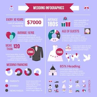 Insegna di statistiche di infographic di costo di cerimonia di nozze