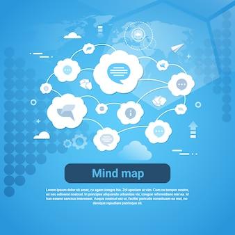 Insegna di web di concetto della mappa di mente con lo spazio della copia