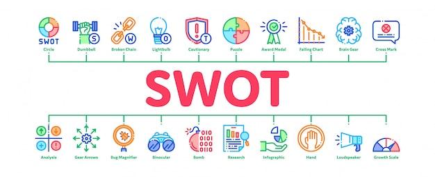Insegna minima di infographic di strategia di analisi dello swot