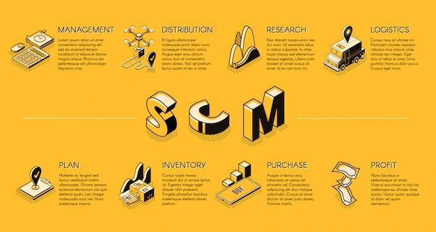 Insegna o manifesto di vettore isometrico della gestione della catena di rifornimento