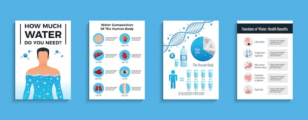 Insieme del manifesto dell'acqua e del corpo con i benefici dell'acqua, illustrazione di vettore isolata piano