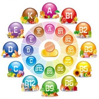 Insieme dell'icona di integratore vitaminico e minerale. illustrazione complessa multivitaminica.