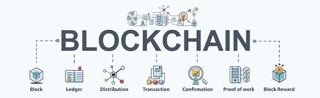 Insieme dell'icona di web dell'insegna di blockchain che mostra diagramma infographic