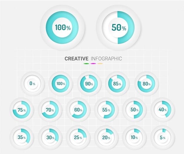 Insieme di diagrammi percentuali di cerchio, interfaccia utente.