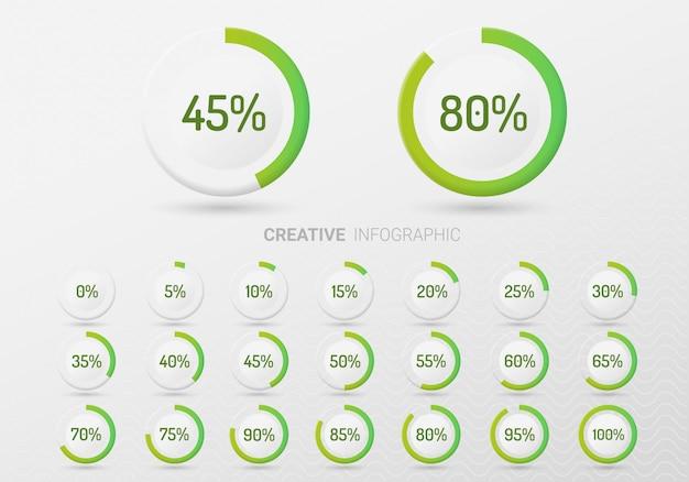 Insieme di diagrammi percentuali di cerchio per il web design, l'interfaccia utente (ui).