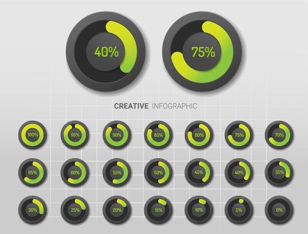 Insieme di diagrammi percentuali di cerchio, per il web.