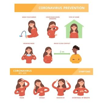 Insieme di diversi sintomi del coronavirus e illustrazione di informazioni sulla prevenzione relative a 2019-ncov, donna malata di cartone animato isolata su bianco