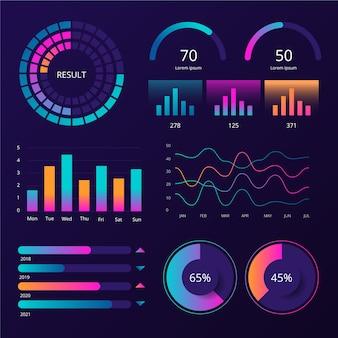 Insieme di elementi del modello di dashboard infografica