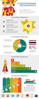 Insieme di grafici infographic di concetto cultura e analisi thailandia