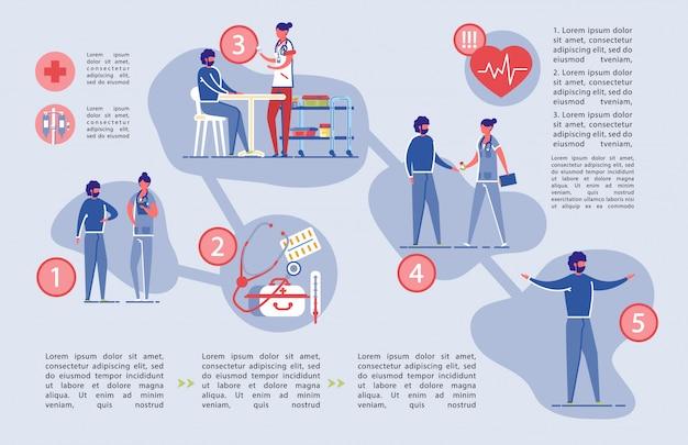 Insieme di infografica assistenza sanitaria e medica.