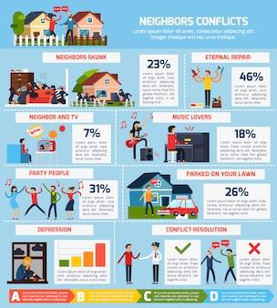 Insieme di infographic di conflitti di neighbor