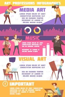 Insieme di infographic di professioni d'arte