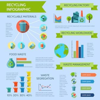 Insieme di infographic di riciclaggio con raccolta differenziata e gestione dei rifiuti