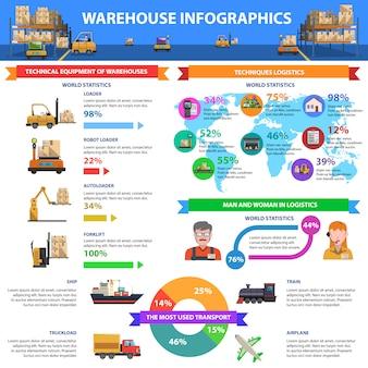 Insieme di infographics del magazzino