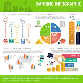 Insieme di infographics di attività bancarie