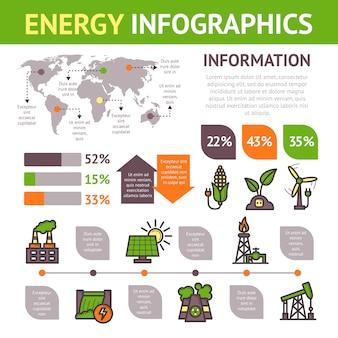 Insieme di infographics di energia
