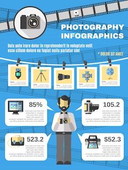 Insieme di infographics di fotografia