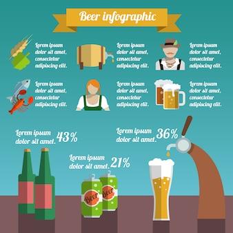 Insieme di modelli di infografica di birra