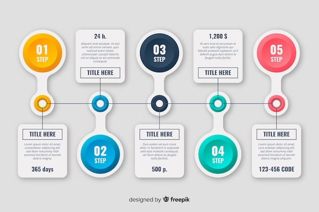 Insieme di passaggi di cronologia infografica