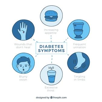 Insieme disegnato a mano dei sintomi del diabete