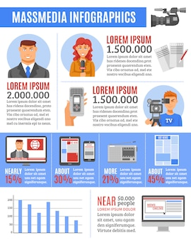 Insieme infografico di mass media