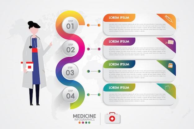 Insieme infographic della phamacy della medicina insieme infographic della ricerca medica e di sanità stile piano