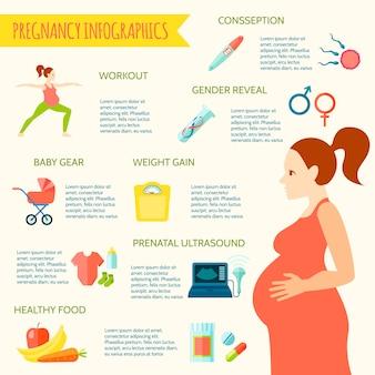 Insieme infographic di gravidanza con le preparazioni per un'illustrazione piana di vettore di simboli del bambino