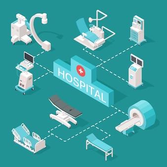 Insieme isometrico 3d delle attrezzature mediche