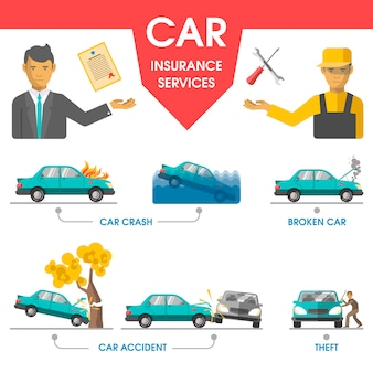 Insieme vettoriale di casi assicurativi di auto si è schiantato